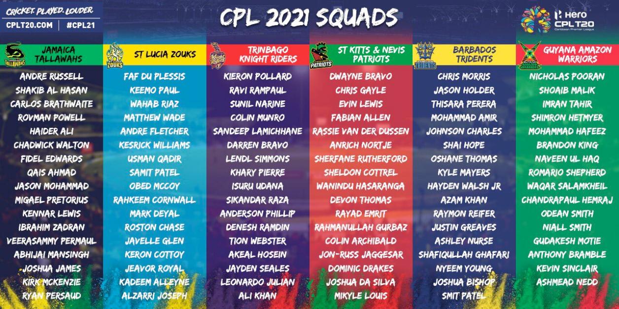Caribbean Premier League 2021: Squads