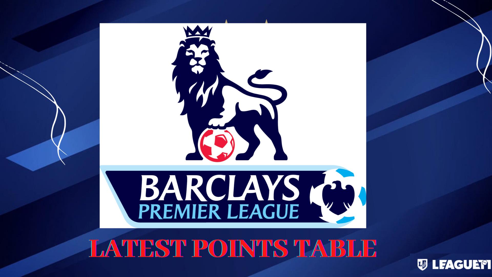 Premier League 2021-22 Points Table