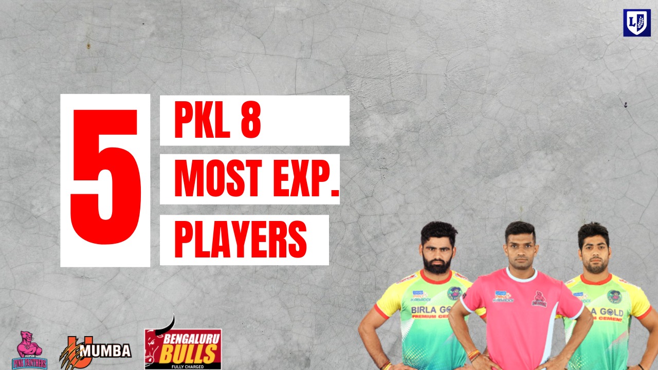PKL 8 Most Expensive Players